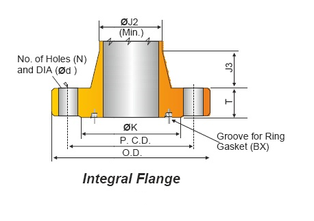 INTEGRAL FLANGES