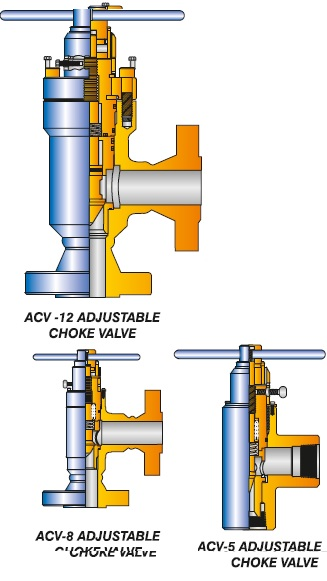 SURFACE FLOW CONTROLS ACV SERIES ADJUSTABLE CHOKE VALVES