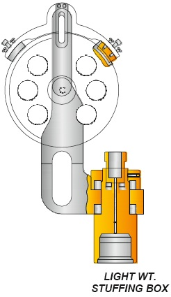 WIRELINE STUFFING BOXES